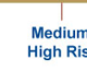 Medium-High Risk